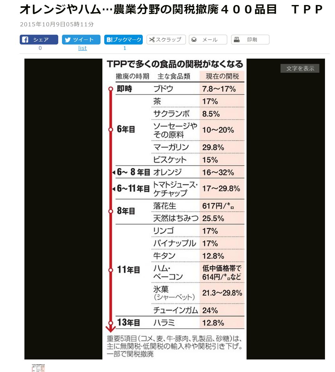 SnapCrab_NoName_2015-10-9_22-3-26_No-00