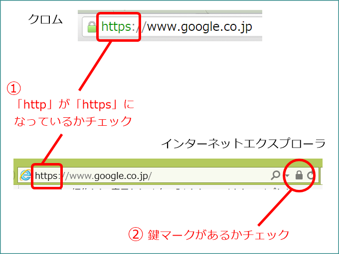 SSL通信の確認方法