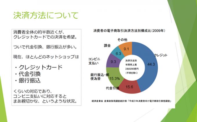 資料サンプル4